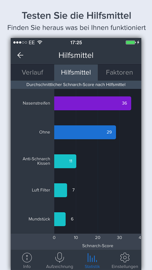 Kategorie Medizin: Schnarch-Analyse-App 'SnoreLab