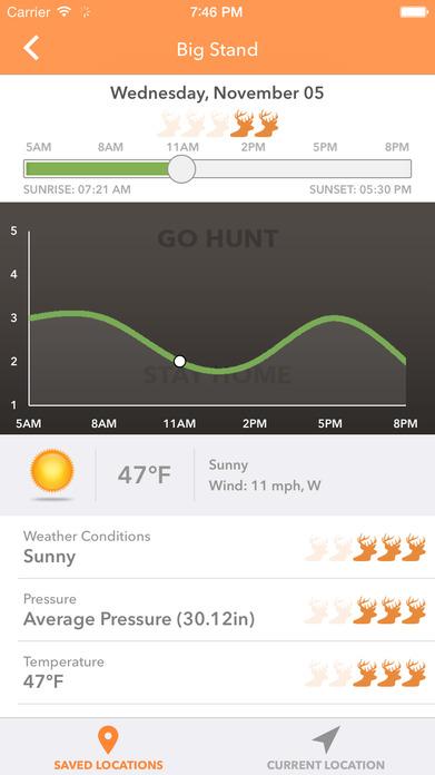 HuntWise Screenshot
