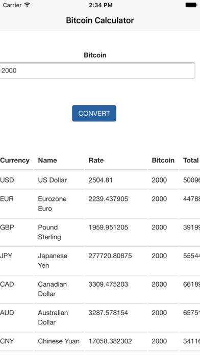 konversijos bitcoin euro)
