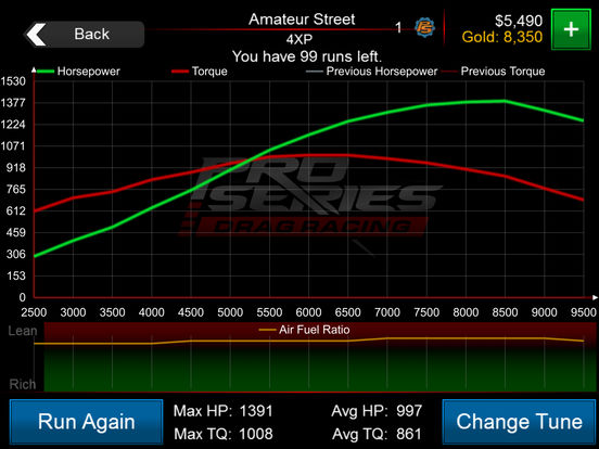 Pro Series Drag Racing per Zach Smith