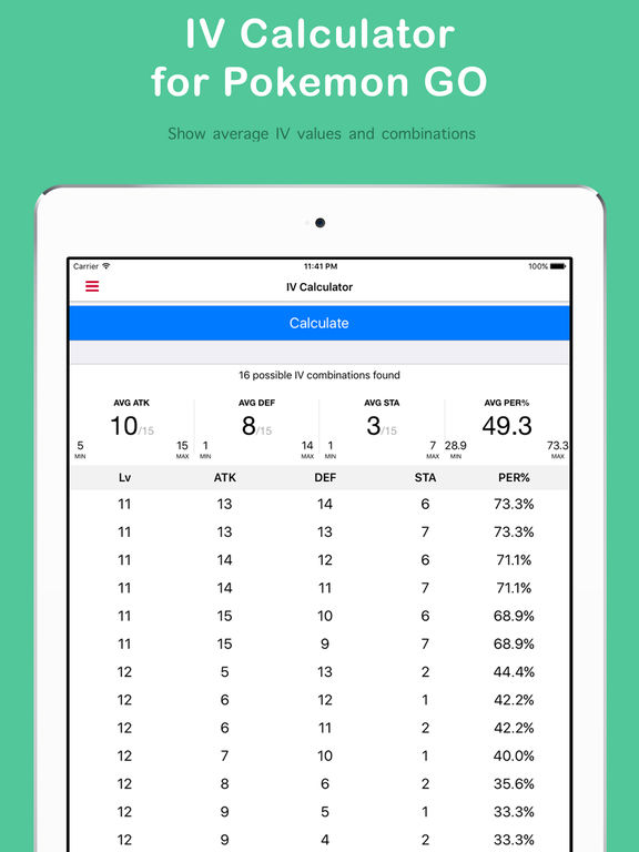 Best Pokemon Go Iv Calculator App For Iphone  Poke Rater, IV from