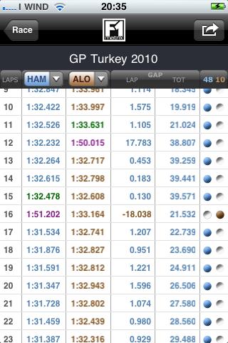 F1Matrix Screenshot