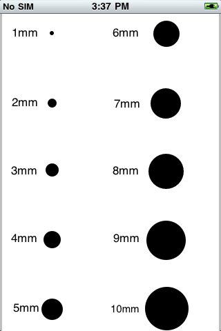 Pupil Size Chart