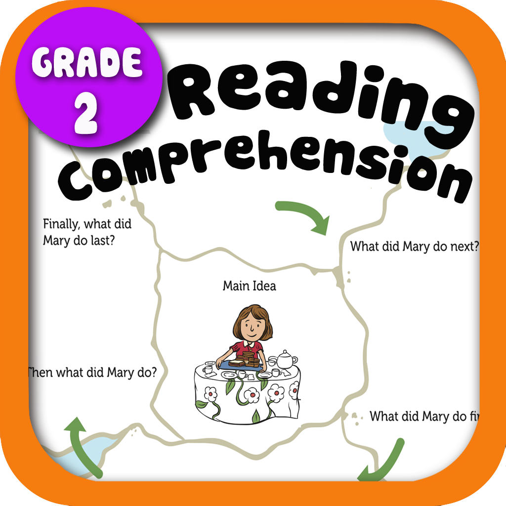 Reading Comprehension Worksheets(Grade 2) - App Store revenue ...