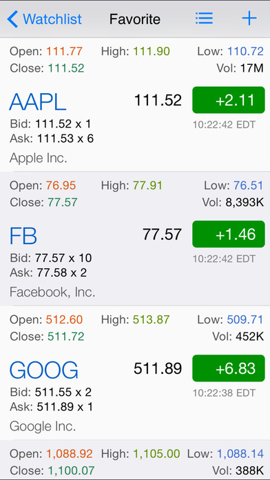 Stock options maximum pain