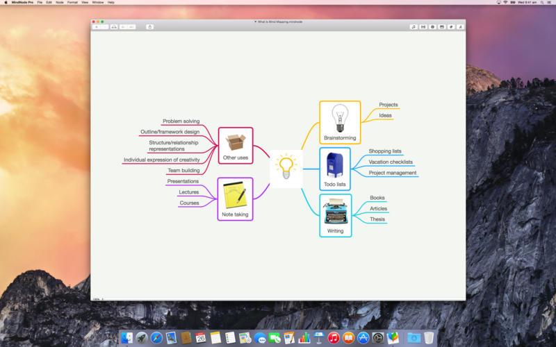 思維導圖軟件 Mindnode pro for Mac