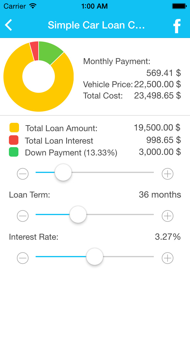 simple car loan calculator ios. Black Bedroom Furniture Sets. Home Design Ideas