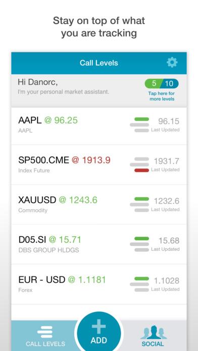 Forex price alert iphone