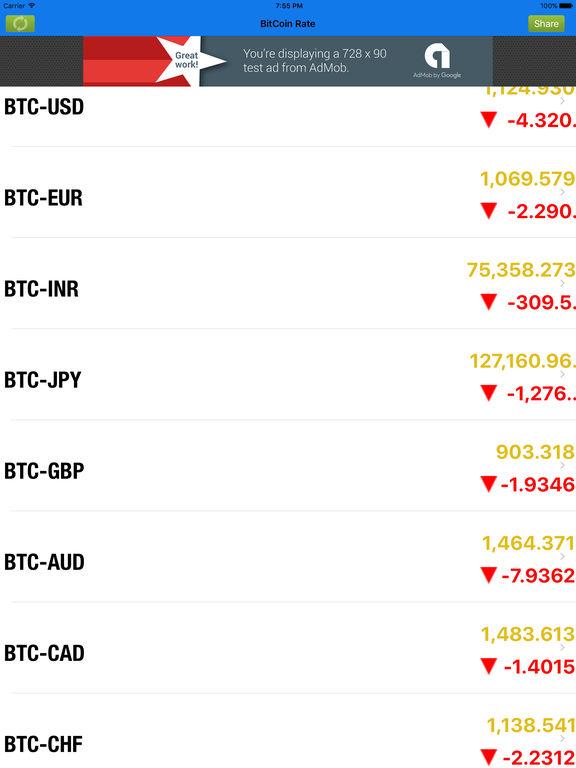 Virtex fpga bitcoin
