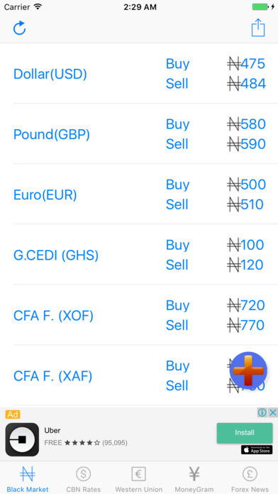 Aboki Forex Screenshot On Ios