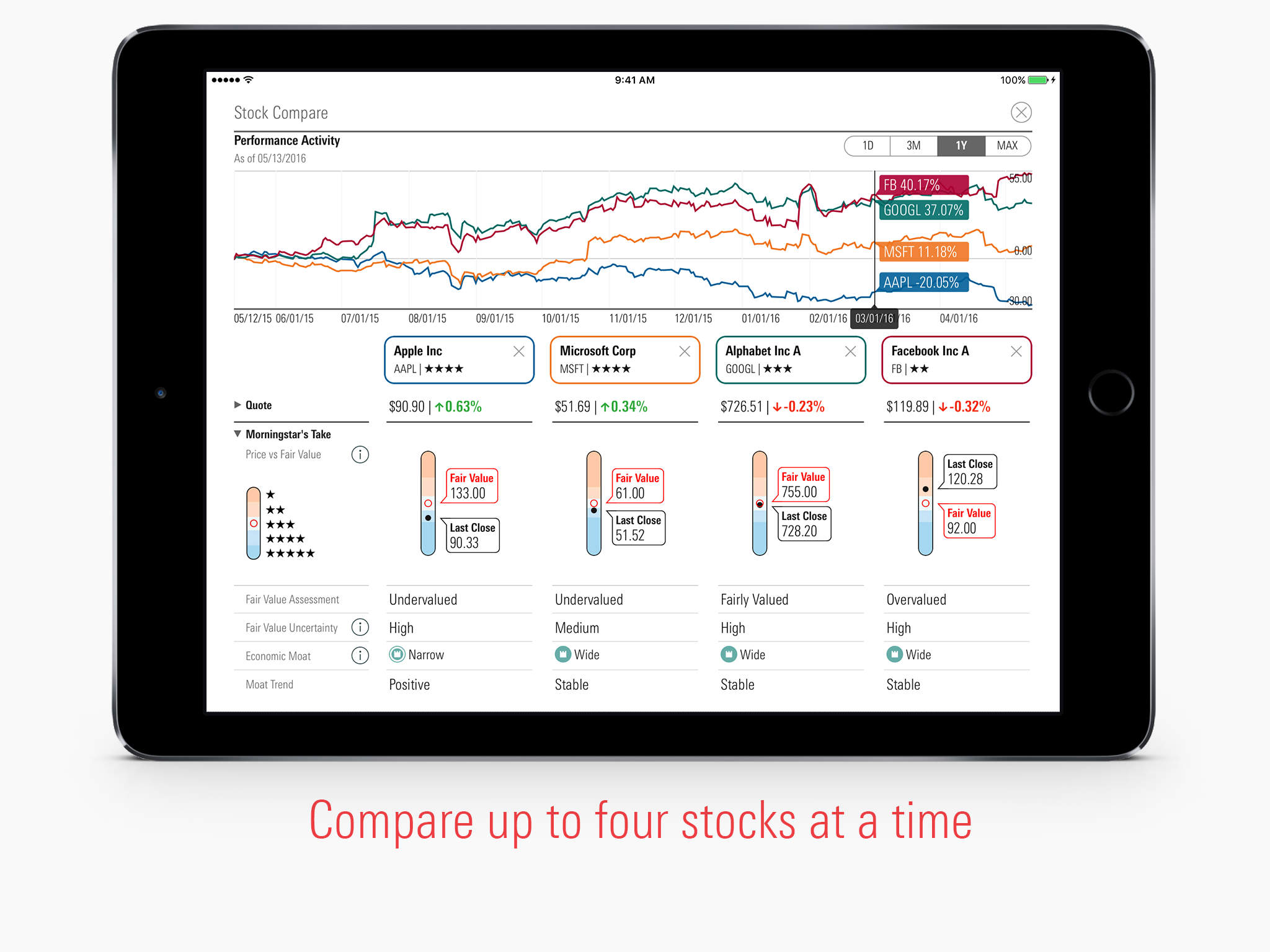 Morningstar for Advisors℠ screenshot-4