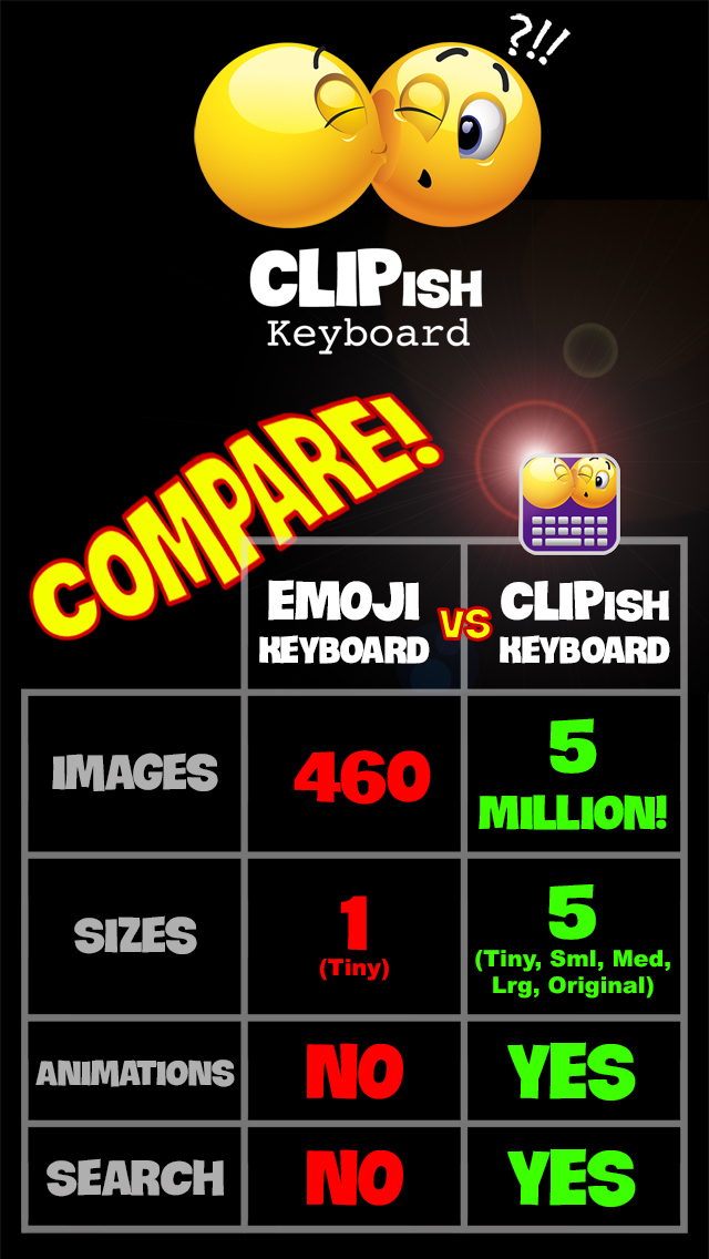 CLIPish Keyboard - Add Millions of GIFs, 3D Animations, Emoticons, Clip Art  and Animated GIF Emoji Icons to your Keyboards -