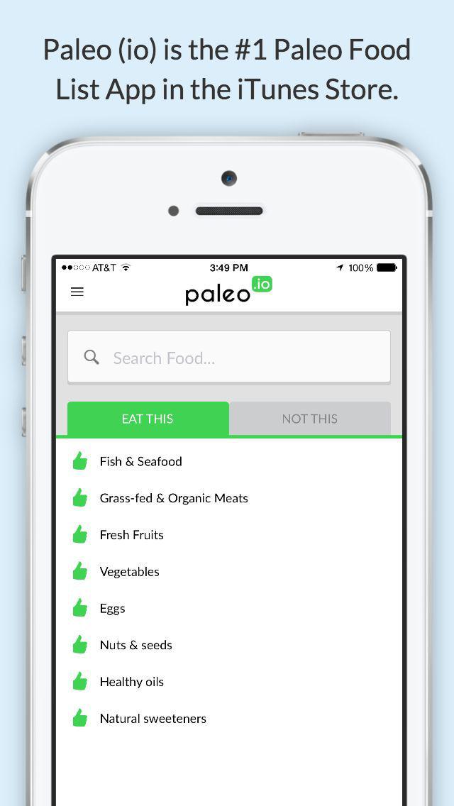 Best Paleo Food List App