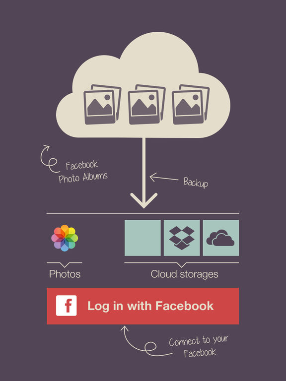 PikUp Pro - Backup Social Photo Screenshot