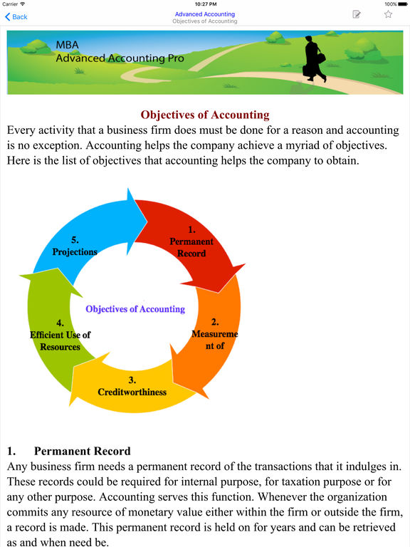 Advanced accounting persuasive audit letter on